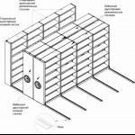 Комплектующие - Архивное и складское оборудование